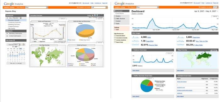 Balík screenshotů z nové verze Google Analytics
